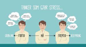 Tanker som gjør stress